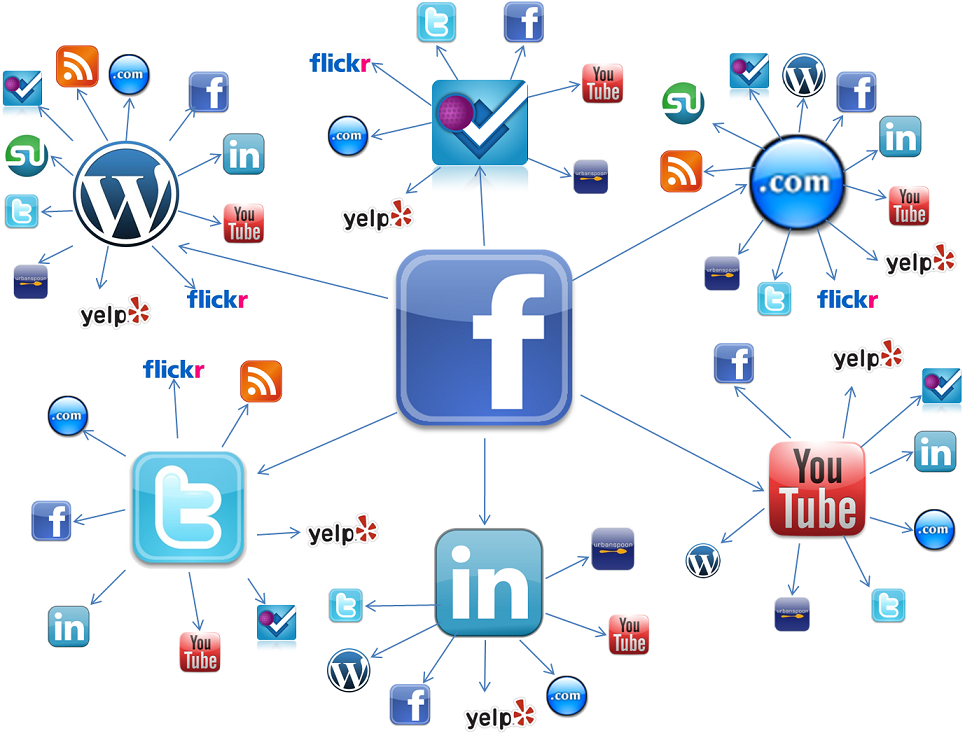 Social-Media-Advertising-and-Its-Impact-on-Your-Business