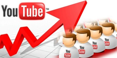 youtube-subscribers-strategy
