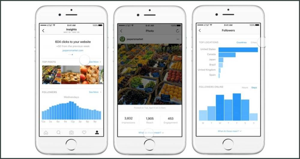 instagram-business-analytics